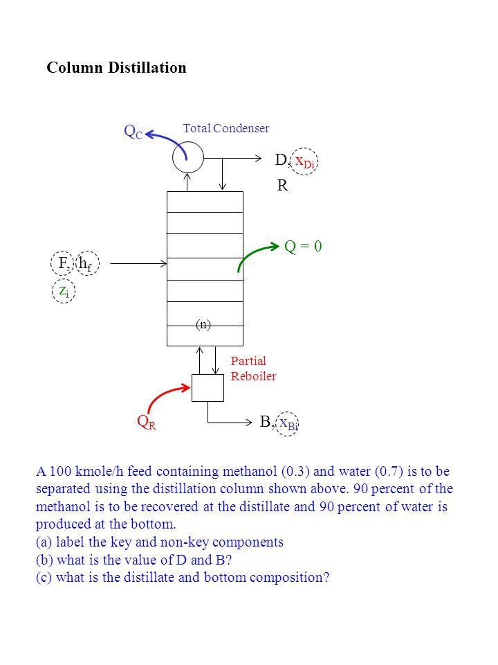 distillation column design Module # 7 process design of mass transfer column: design of distillation and absorption column 1 introduction 2 plate contractors 71.