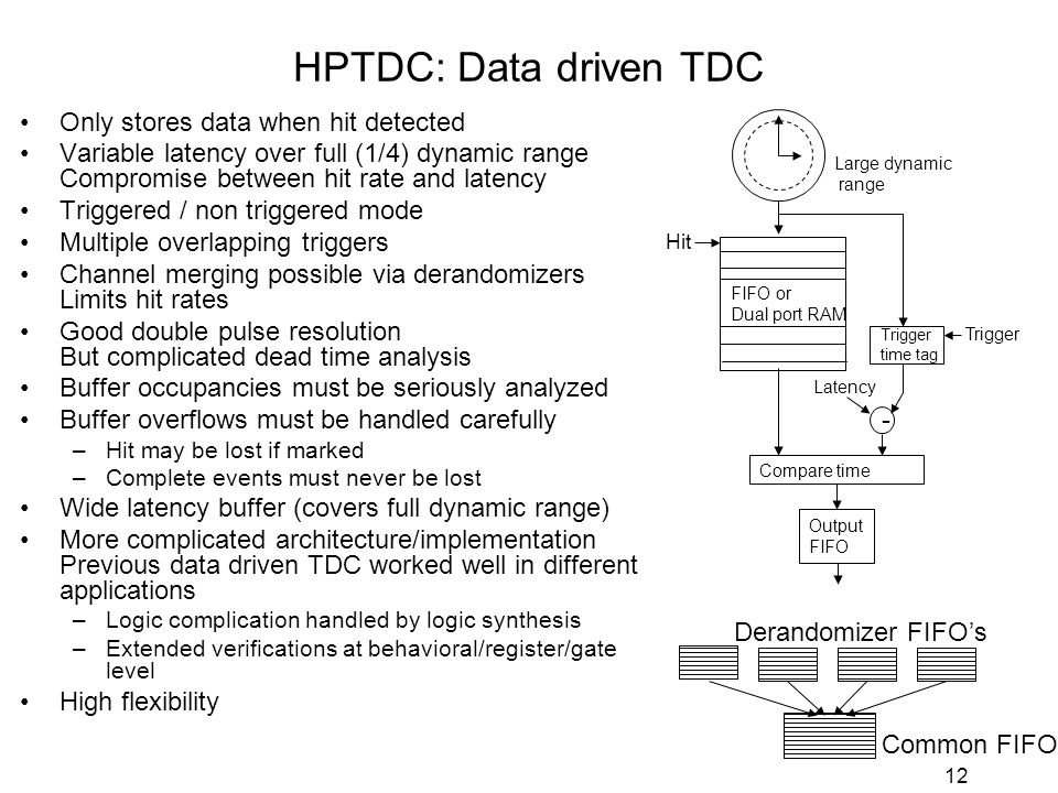 12 HPTDC: Data driven TDC Only stores data when hit detected Variable latency over full (1/4) dynamic range Compromise between hit rate and latency Triggered / non triggered mode Multiple overlapping triggers Channel merging possible via derandomizers Limits hit rates Good double pulse resolution But complicated dead time analysis Buffer occupancies must be seriously analyzed Buffer overflows must be handled carefully –Hit may be lost if marked –Complete events must never be lost Wide latency buffer (covers full dynamic range) More complicated architecture/implementation Previous data driven TDC worked well in different applications –Logic complication handled by logic synthesis –Extended verifications at behavioral/register/gate level High flexibility Large dynamic range FIFO or Dual port RAM Hit Trigger time tag Compare time Output FIFO Trigger - Latency Derandomizer FIFO's Common FIFO