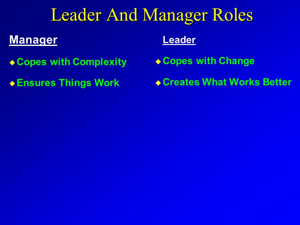 Leader And Manager Roles Leader u Copes with Change u Creates What Works Better Manager u u Copes with Complexity u u Ensures Things Work