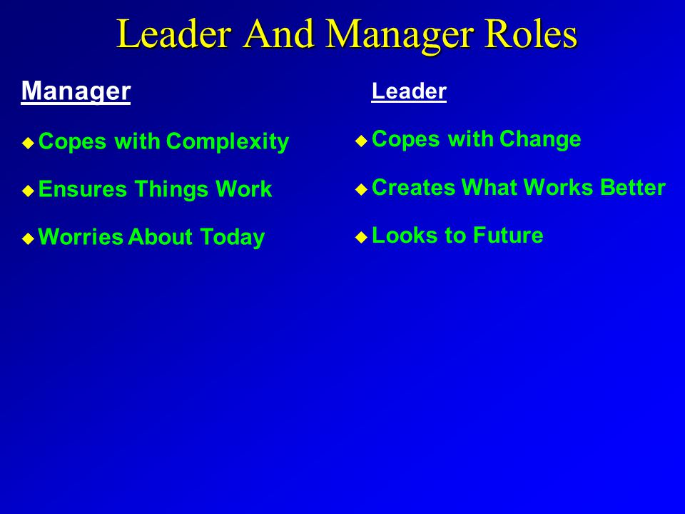 Leader And Manager Roles Leader u Copes with Change u Creates What Works Better u Looks to Future Manager u u Copes with Complexity u u Ensures Things