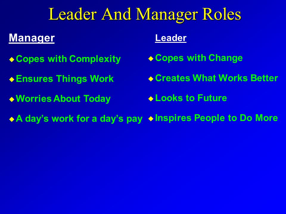 Leader And Manager Roles Leader u Copes with Change u Creates What Works Better u Looks to Future u Inspires People to Do More Manager u u Copes with