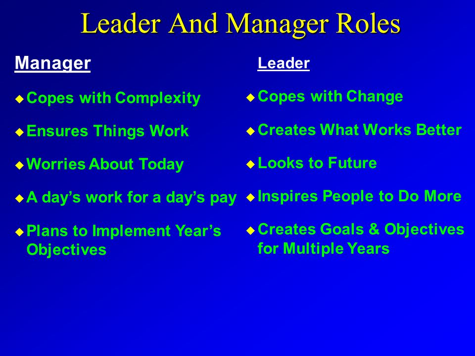 Leader And Manager Roles Leader u Copes with Change u Creates What Works Better u Looks to Future u Inspires People to Do More u Creates Goals & Objec