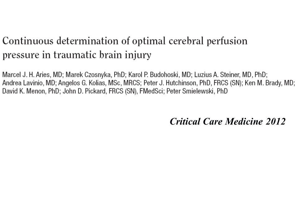Critical Care Medicine 2012