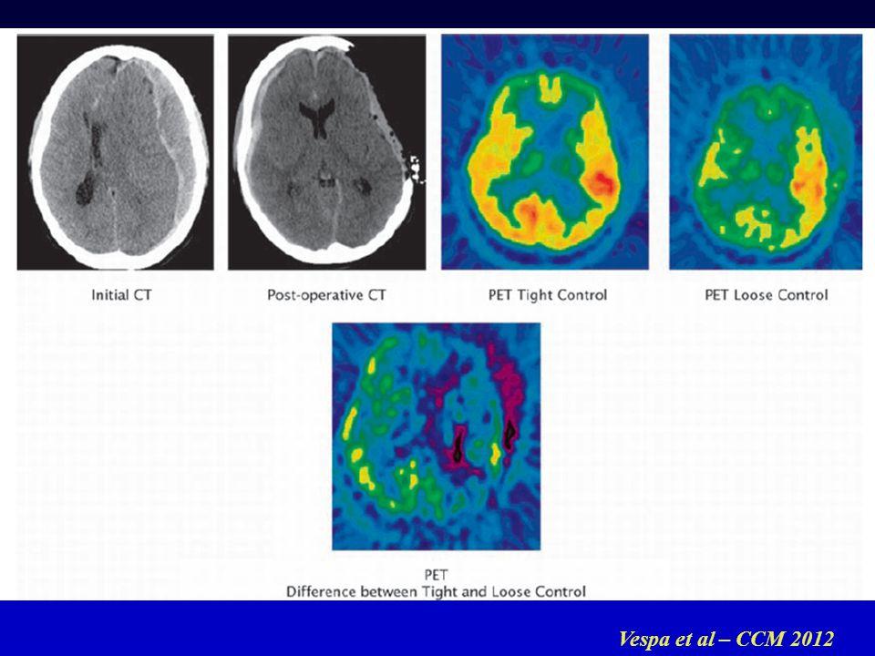 Vespa et al – CCM 2012