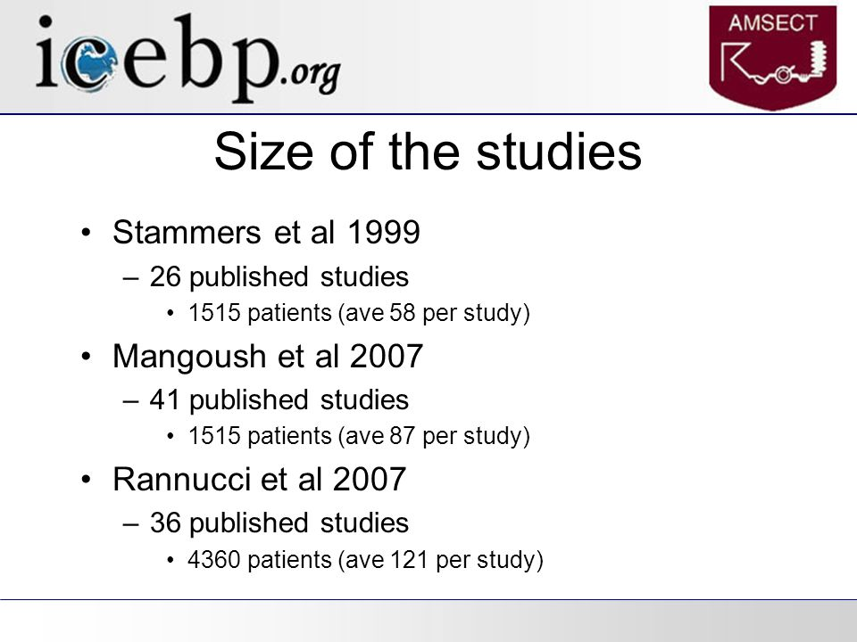 Size of the studies Stammers et al 1999 –26 published studies 1515 patients (ave 58 per study) Mangoush et al 2007 –41 published studies 1515 patients (ave 87 per study) Rannucci et al 2007 –36 published studies 4360 patients (ave 121 per study)