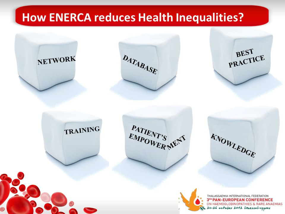 KNOWLEDGE DATABASE BEST PRACTICE PATIENT'S EMPOWER MENT How ENERCA reduces Health Inequalities?