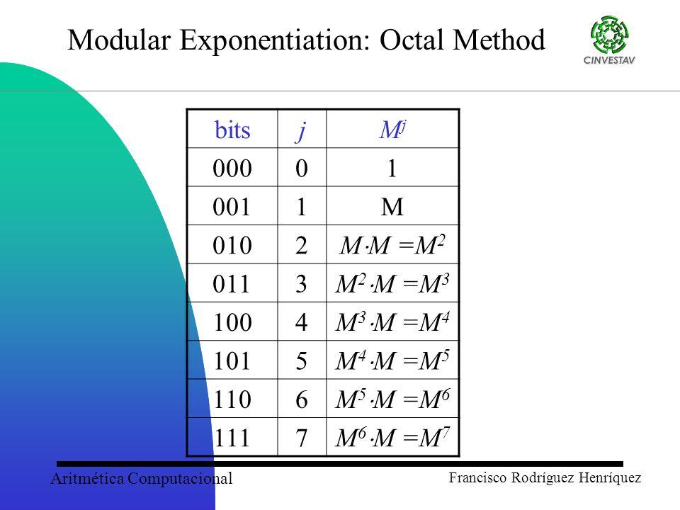 Aritmética Computacional Francisco Rodríguez Henríquez Modular Exponentiation: Octal Method bitsjMjMj 00001 0011M 0102 M  M =M 2 0113 M 2  M =M 3 1004 M 3  M =M 4 1015 M 4  M =M 5 1106 M 5  M =M 6 1117 M 6  M =M 7
