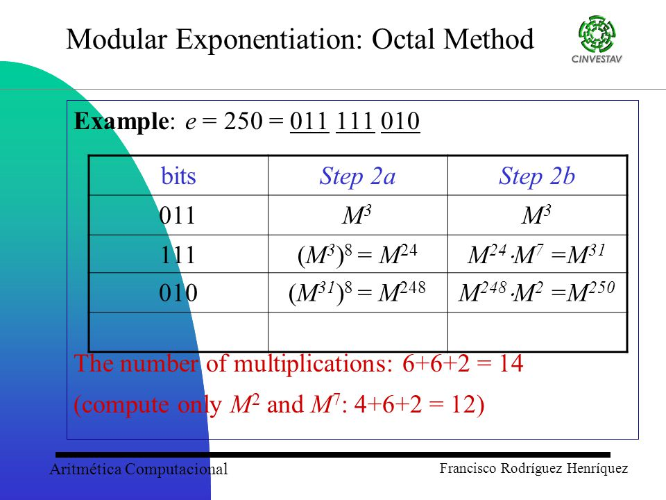 Aritmética Computacional Francisco Rodríguez Henríquez Modular Exponentiation: Octal Method Example: e = 250 = 011 111 010 The number of multiplications: 6+6+2 = 14 (compute only M 2 and M 7 : 4+6+2 = 12) bitsStep 2aStep 2b 011M3M3 M3M3 111(M 3 ) 8 = M 24 M 24  M 7 =M 31 010(M 31 ) 8 = M 248 M 248  M 2 =M 250