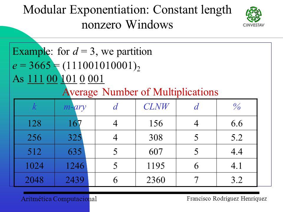 Aritmética Computacional Francisco Rodríguez Henríquez Modular Exponentiation: Constant length nonzero Windows Example: for d = 3, we partition e = 3665 = (111001010001) 2 As 111 00 101 0 001 Average Number of Multiplications km-arydCLNWd% 128167415646.6 256325430855.2 512635560754.4 102412465119564.1 204824396236073.2
