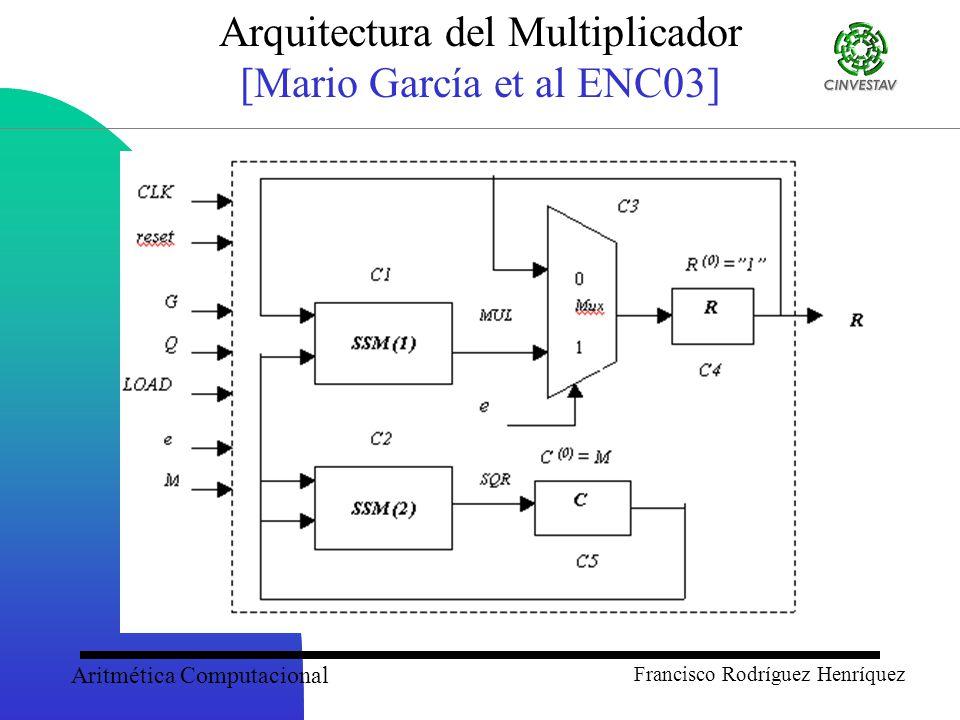 Aritmética Computacional Francisco Rodríguez Henríquez Arquitectura del Multiplicador [Mario García et al ENC03]