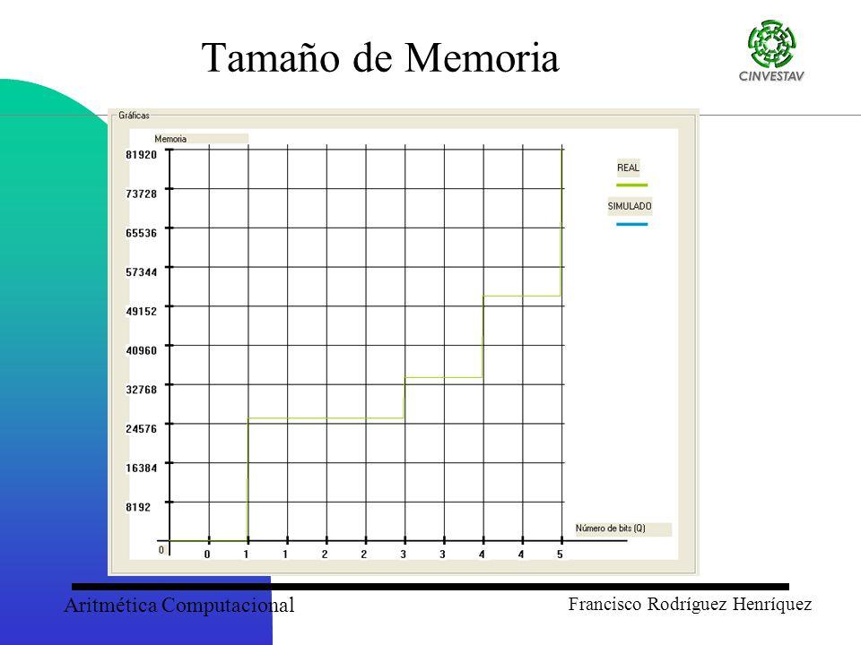 Aritmética Computacional Francisco Rodríguez Henríquez Tamaño de Memoria