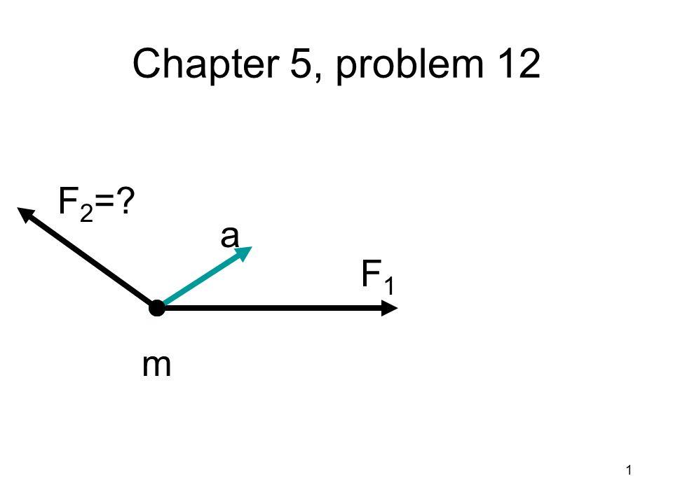 1 Chapter 5, problem 12 F1F1 m F 2 = a