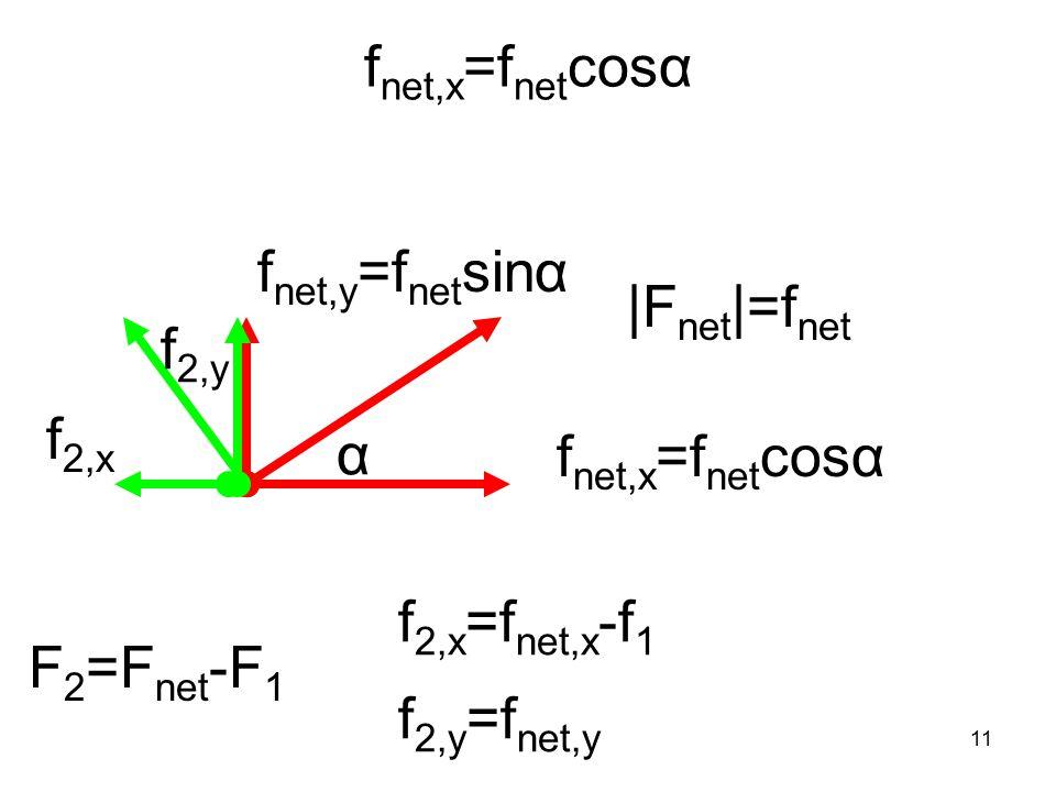 11 f net,x =f net cosα F 2 =F net -F 1 f 2,x =f net,x -f 1 f 2,y =f net,y f net,x =f net cosα f net,y =f net sinα f 2,y f 2,x |F net |=f net α