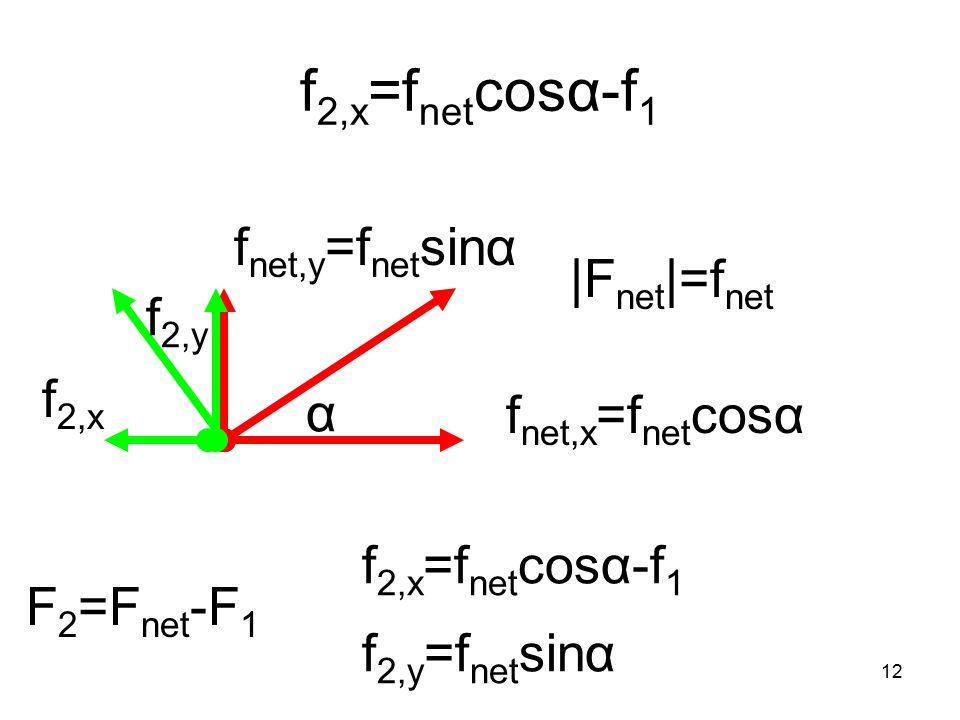12 f 2,x =f net cosα-f 1 F 2 =F net -F 1 f 2,x =f net cosα-f 1 f 2,y =f net sinα f net,x =f net cosα f net,y =f net sinα f 2,y f 2,x |F net |=f net α