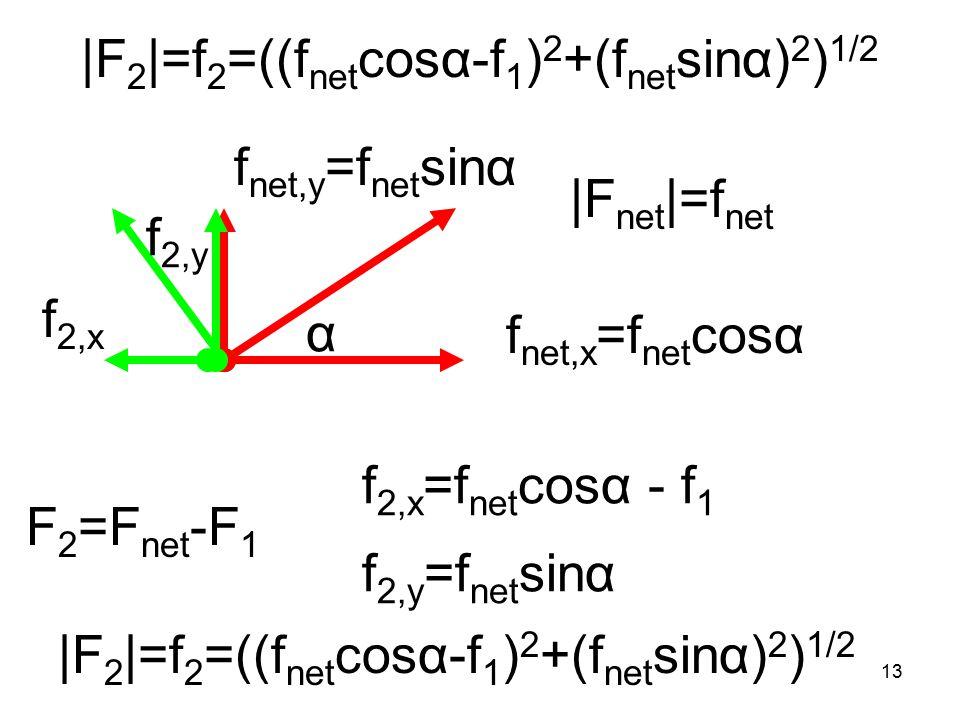 13 |F 2 |=f 2 =((f net cosα-f 1 ) 2 +(f net sinα) 2 ) 1/2 F 2 =F net -F 1 f 2,x =f net cosα - f 1 f 2,y =f net sinα f net,x =f net cosα f net,y =f net sinα f 2,y f 2,x |F net |=f net α |F 2 |=f 2 =((f net cosα-f 1 ) 2 +(f net sinα) 2 ) 1/2