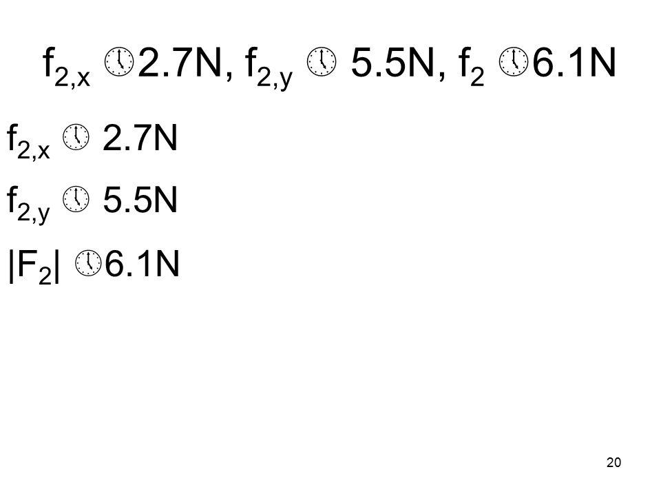 20 f 2,x  2.7N, f 2,y  5.5N, f 2  6.1N f 2,x  2.7N f 2,y  5.5N |F 2 |  6.1N