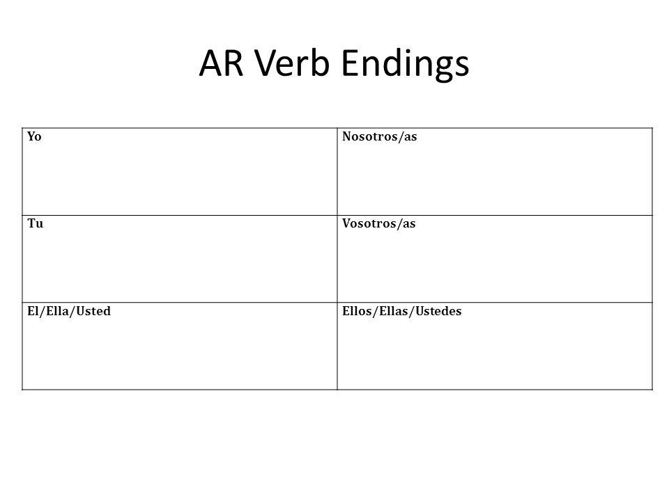 AR Verb Endings YoNosotros/as TuVosotros/as El/Ella/UstedEllos/Ellas/Ustedes