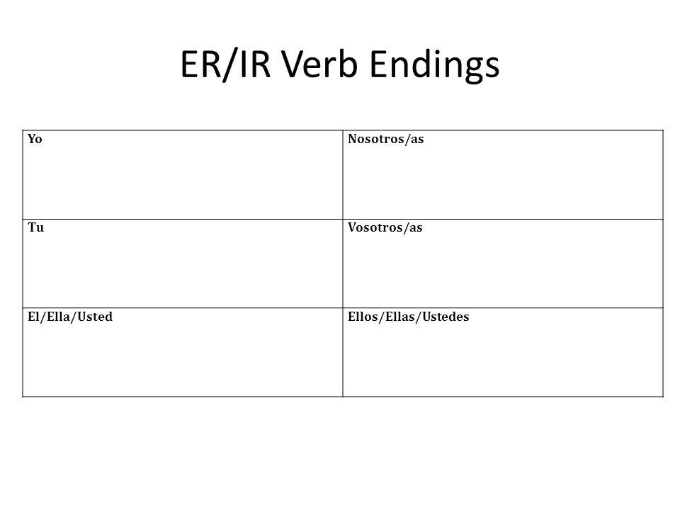 ER/IR Verb Endings YoNosotros/as TuVosotros/as El/Ella/UstedEllos/Ellas/Ustedes