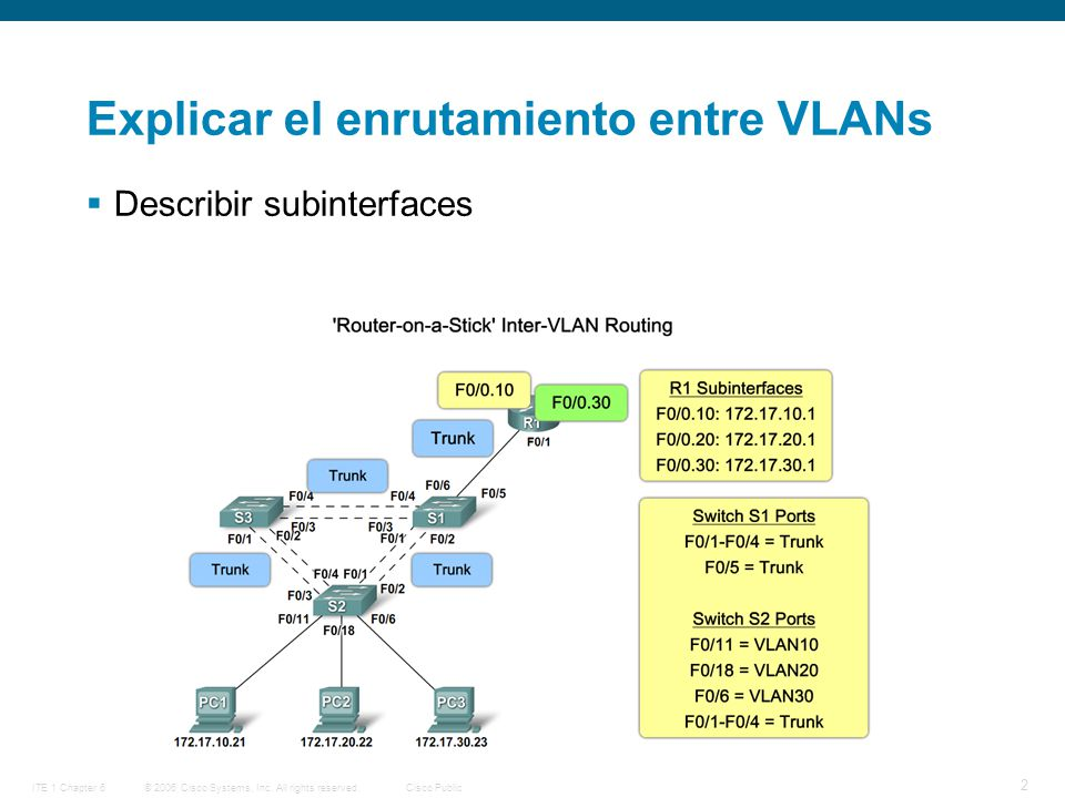 © 2006 Cisco Systems, Inc. All rights reserved.Cisco PublicITE 1 Chapter 6 2 Explicar el enrutamiento entre VLANs  Describir subinterfaces