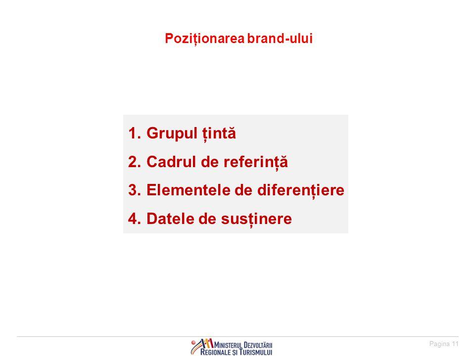 Pagina 11 Poziţionarea brand-ului 1.Grupul ţintă 2.Cadrul de referinţă 3.Elementele de diferenţiere 4.Datele de susţinere