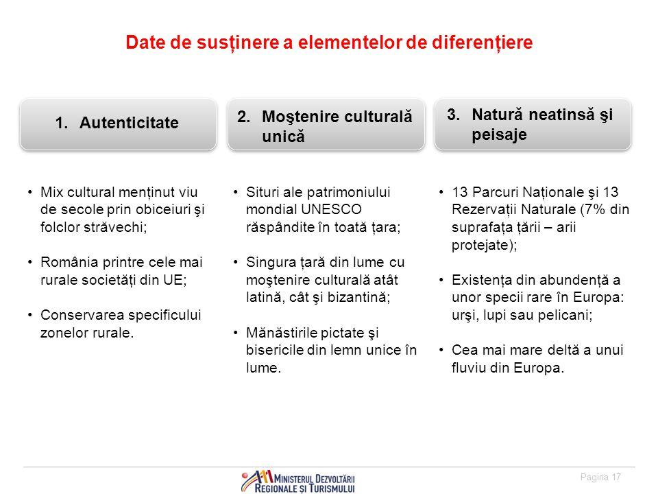 Pagina 17 Date de susţinere a elementelor de diferenţiere Mix cultural menţinut viu de secole prin obiceiuri şi folclor străvechi; România printre cele mai rurale societăţi din UE; Conservarea specificului zonelor rurale.