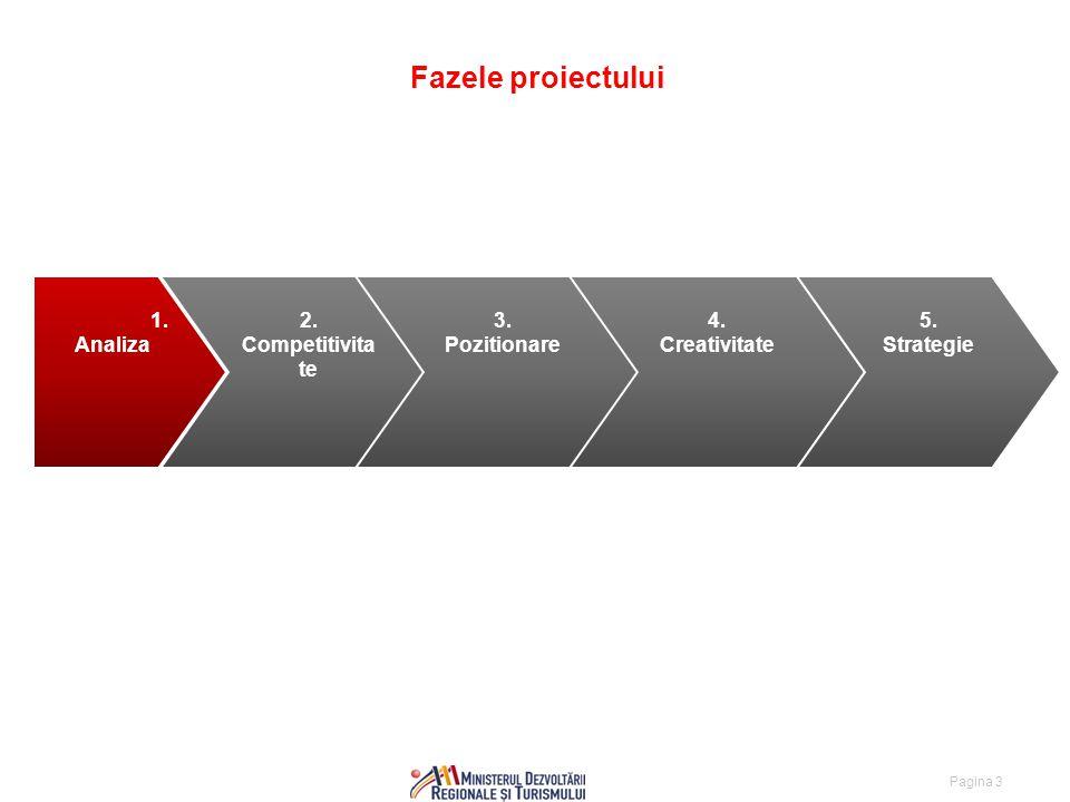 Pagina 3 Fazele proiectului 1. Analiza 2. Competitivita te 3.