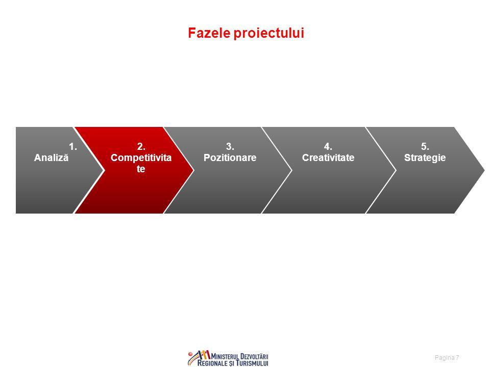 Pagina 7 Fazele proiectului 1. Analiză 2. Competitivita te 3.