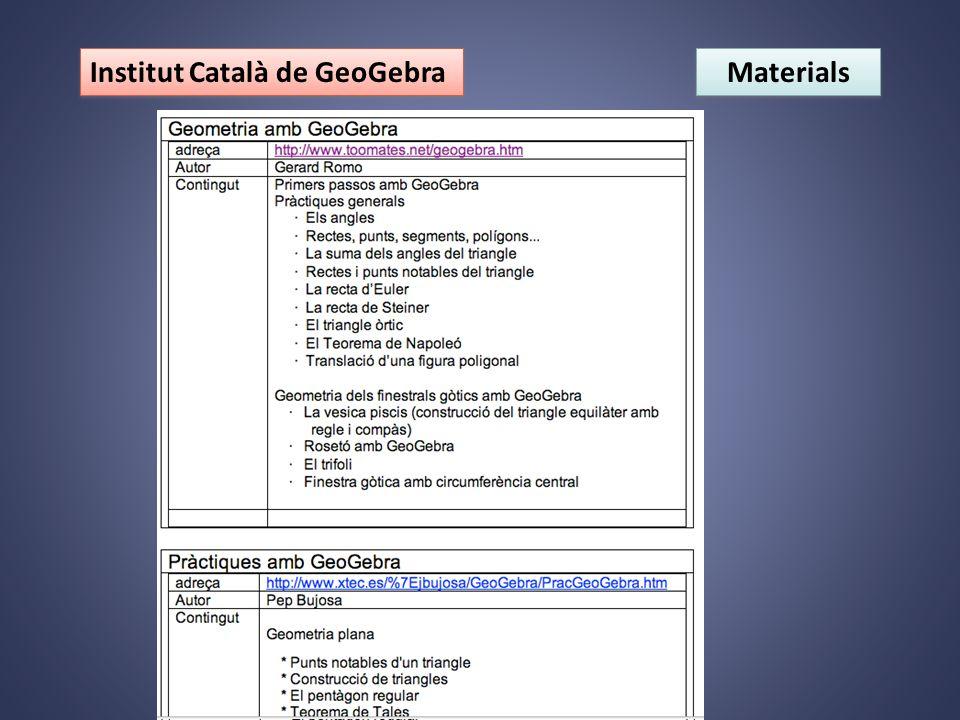 Institut Català de GeoGebra Materials