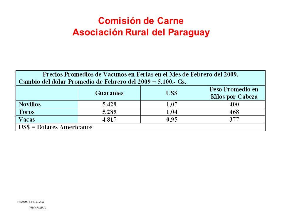 Comisión de Carne Asociación Rural del Paraguay Fuente: SENACSA PRO RURAL