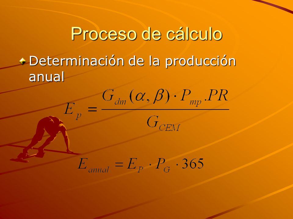 Proceso de cálculo Determinación de la producción anual
