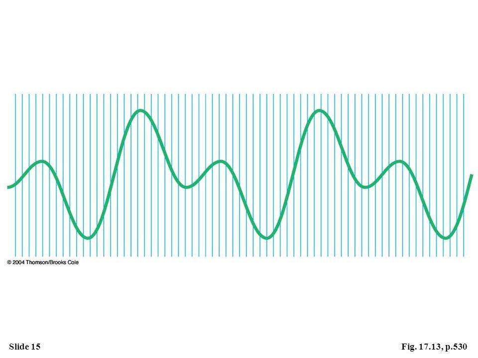 Slide 15Fig. 17.13, p.530