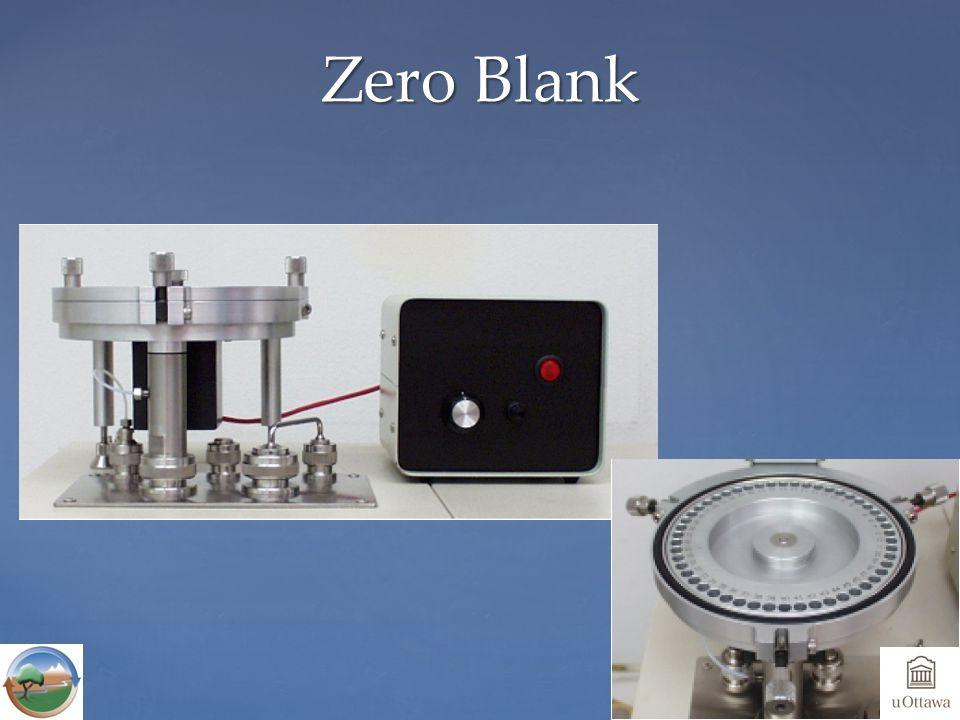 Zero Blank