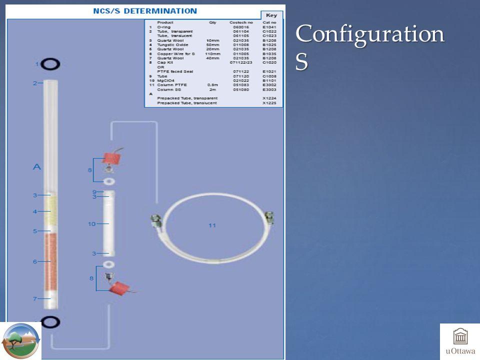 Configuration S