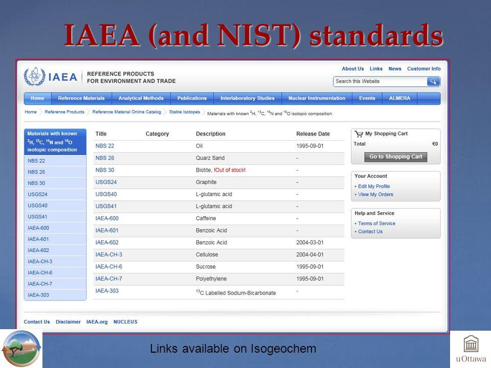 IAEA (and NIST) standards Links available on Isogeochem