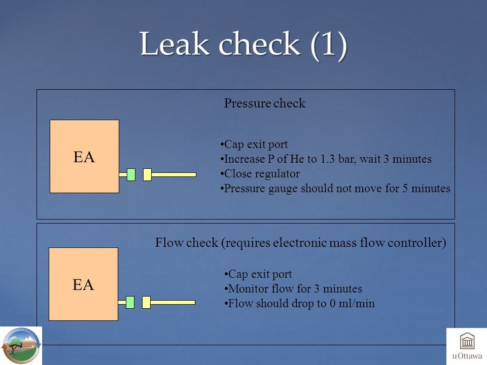 Leak check (1) EA Pressure check Cap exit port Increase P of He to 1.3 bar, wait 3 minutes Close regulator Pressure gauge should not move for 5 minutes EA Flow check (requires electronic mass flow controller) Cap exit port Monitor flow for 3 minutes Flow should drop to 0 ml/min