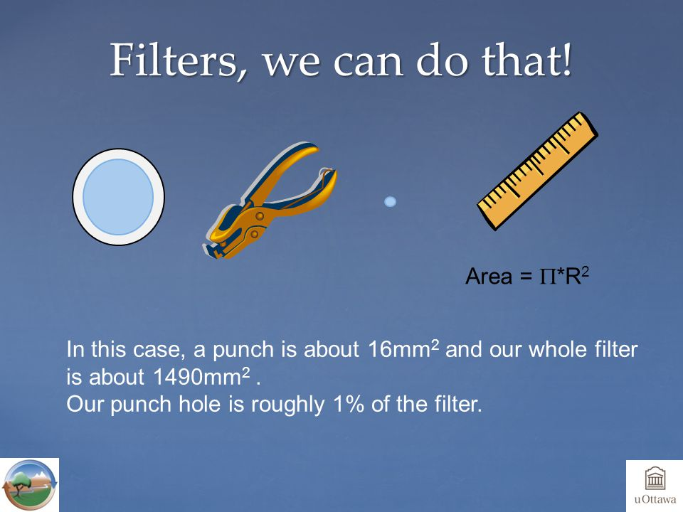 Area =  *R 2 In this case, a punch is about 16mm 2 and our whole filter is about 1490mm 2.