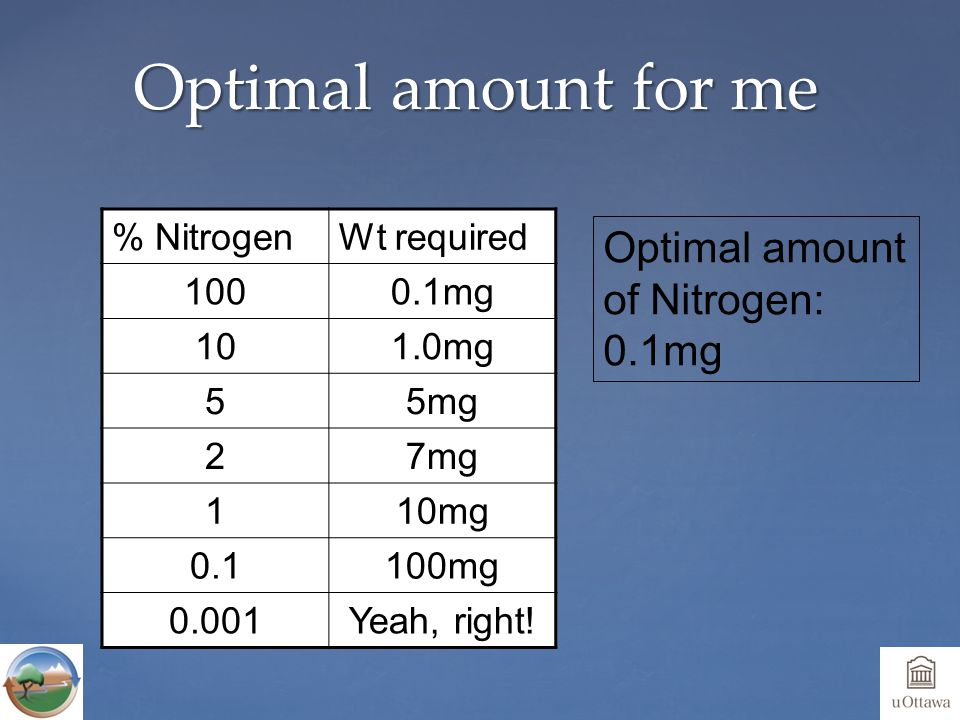 Optimal amount for me % NitrogenWt required 1000.1mg 101.0mg 55mg 27mg 110mg 0.1100mg 0.001Yeah, right.