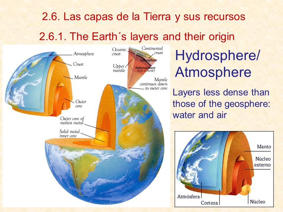 2.6. Las capas de la Tierra y sus recursos 2.6.1.