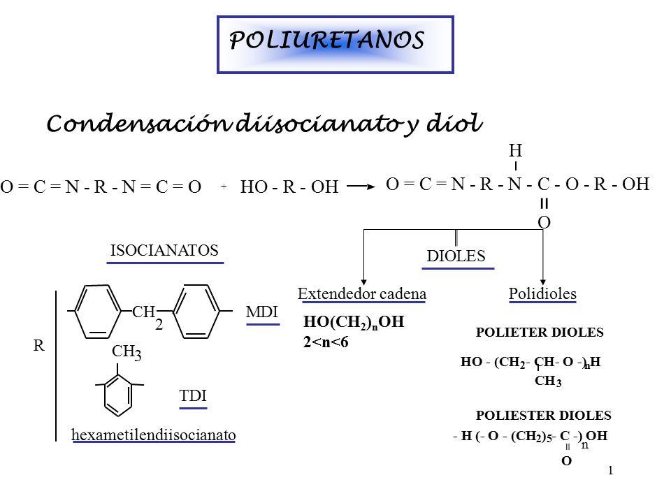 1 POLIURETANOS Condensación diisocianato y diol R hexametilendiisocianato MDI TDI O = C = N - R - N = C = O + HO - R - OH H O = C = N - R - N - C - O - R - OH O = CH 3 ISOCIANATOS HO(CH 2 ) n OH 2<n<6 DIOLES POLIETER DIOLES HO - (CH 2 - CH- O -) n H CH 3 POLIESTER DIOLES n O - H (- O - (CH 2 ) 5 - C -) OH = Extendedor cadenaPolidioles CH 2