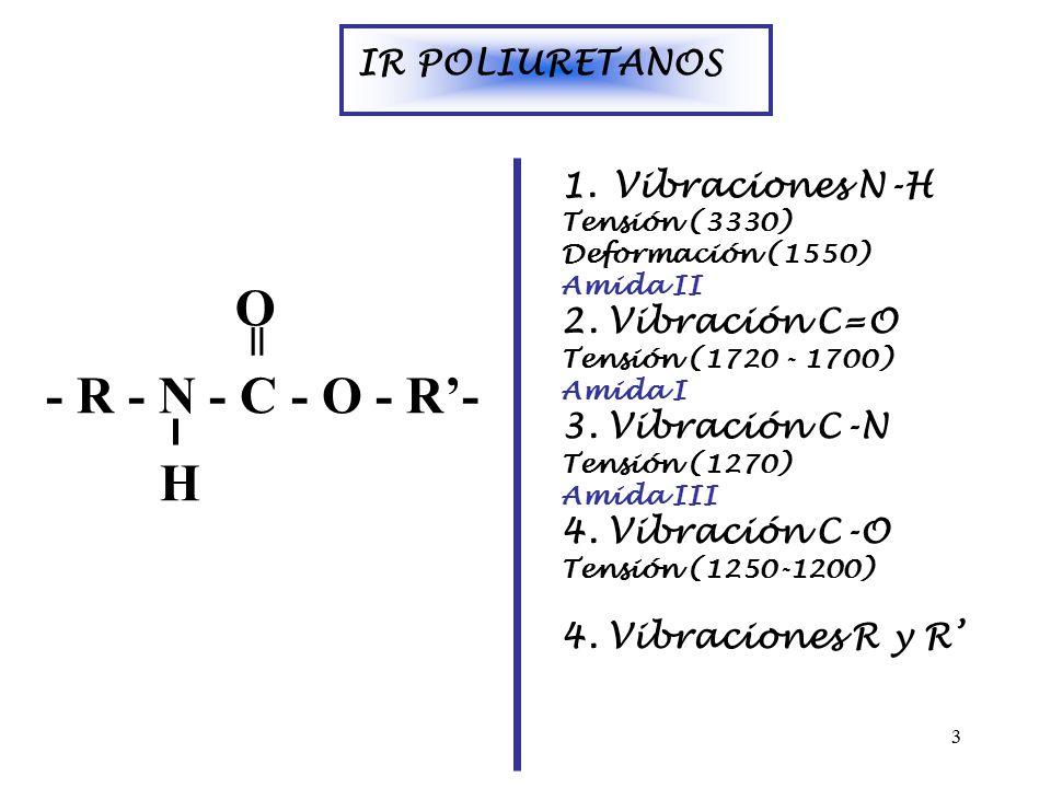 3 IR POLIURETANOS - R - N - C - O - R'- = O H 1.Vibraciones N-H Tensión (3330) Deformación (1550) Amida II 2.