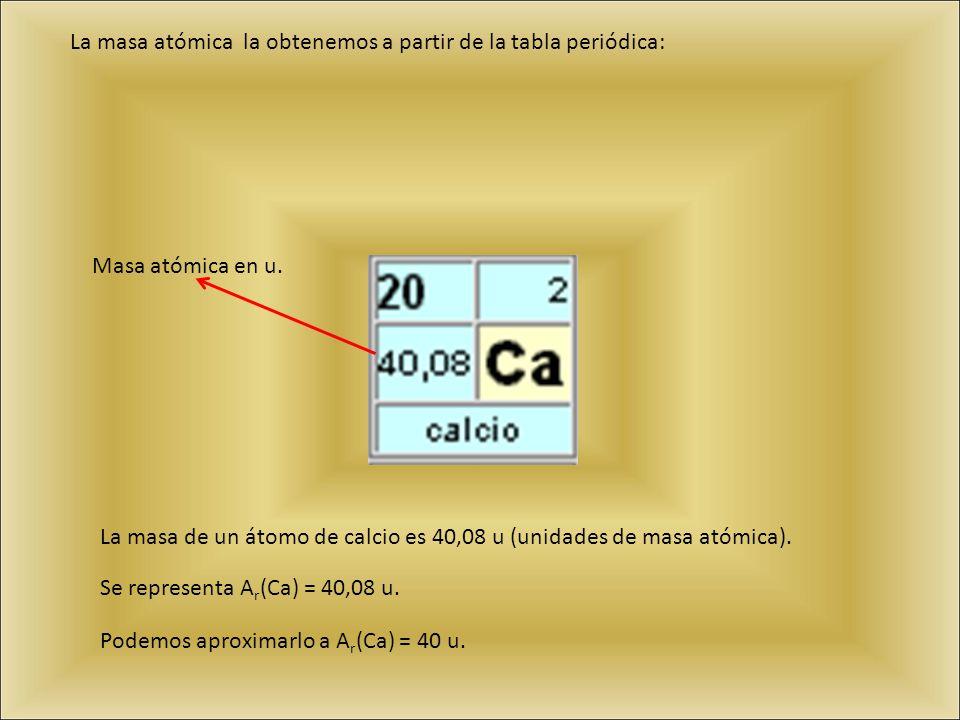 La masa atómica la obtenemos a partir de la tabla periódica: Masa atómica en u. La masa de un átomo de calcio es 40,08 u (unidades de masa atómica). S