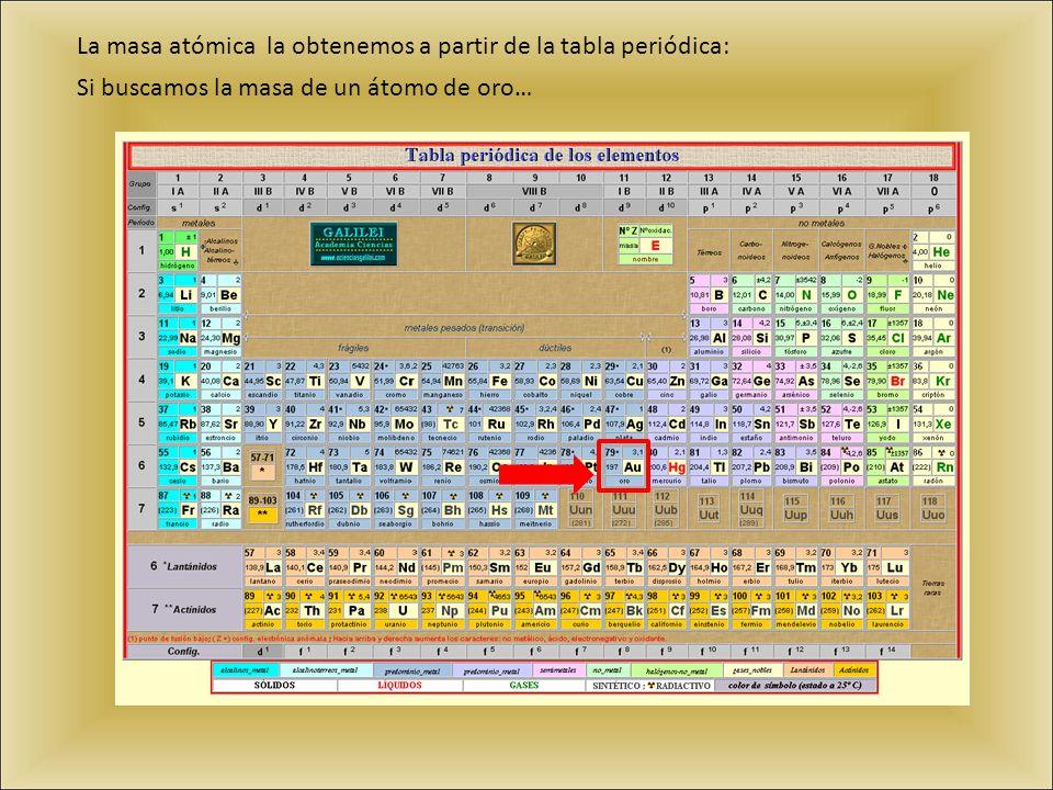 La masa atómica la obtenemos a partir de la tabla periódica: Si buscamos la masa de un átomo de oro…