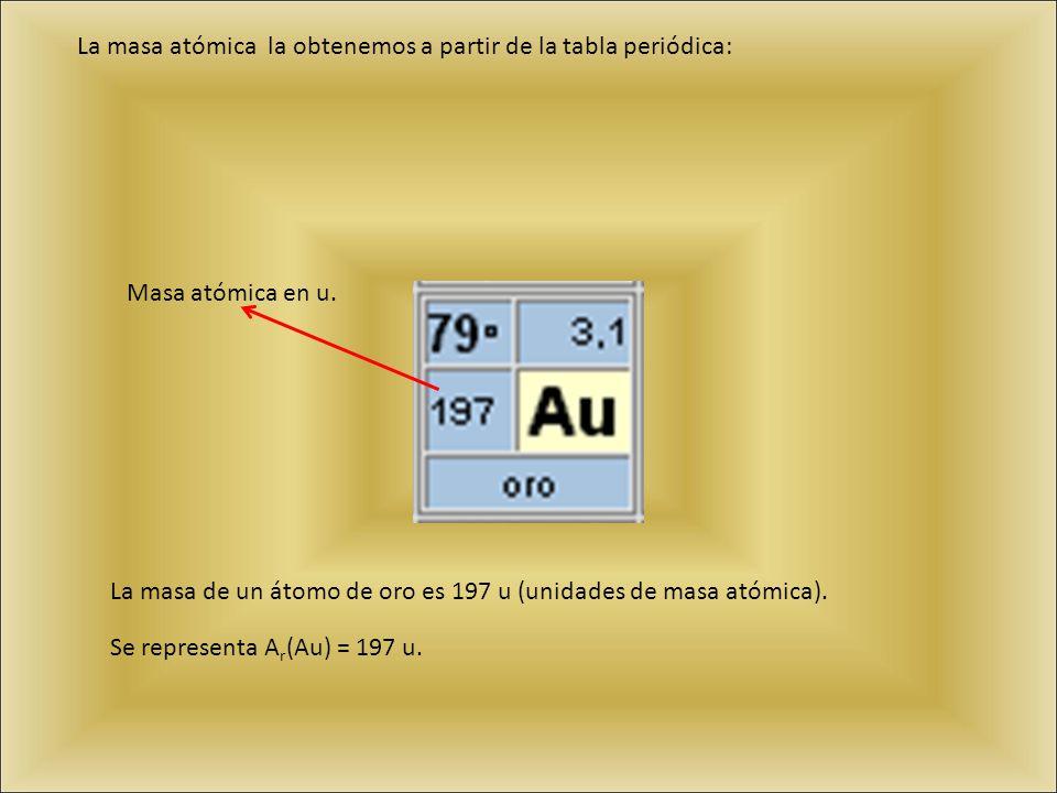 La masa atómica la obtenemos a partir de la tabla periódica: Masa atómica en u. La masa de un átomo de oro es 197 u (unidades de masa atómica). Se rep