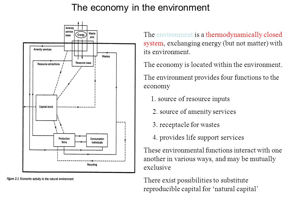 The economy in the environment The environment is a thermodynamically closed system, exchanging energy (but not matter) with its environment. The econ