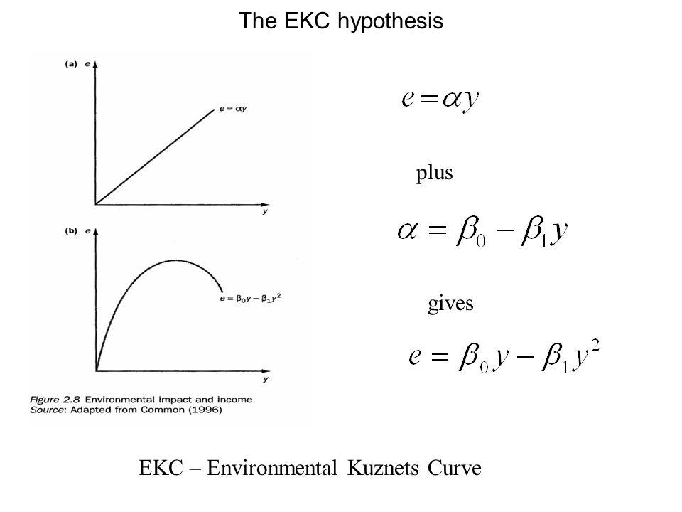 The EKC hypothesis EKC – Environmental Kuznets Curve plus gives