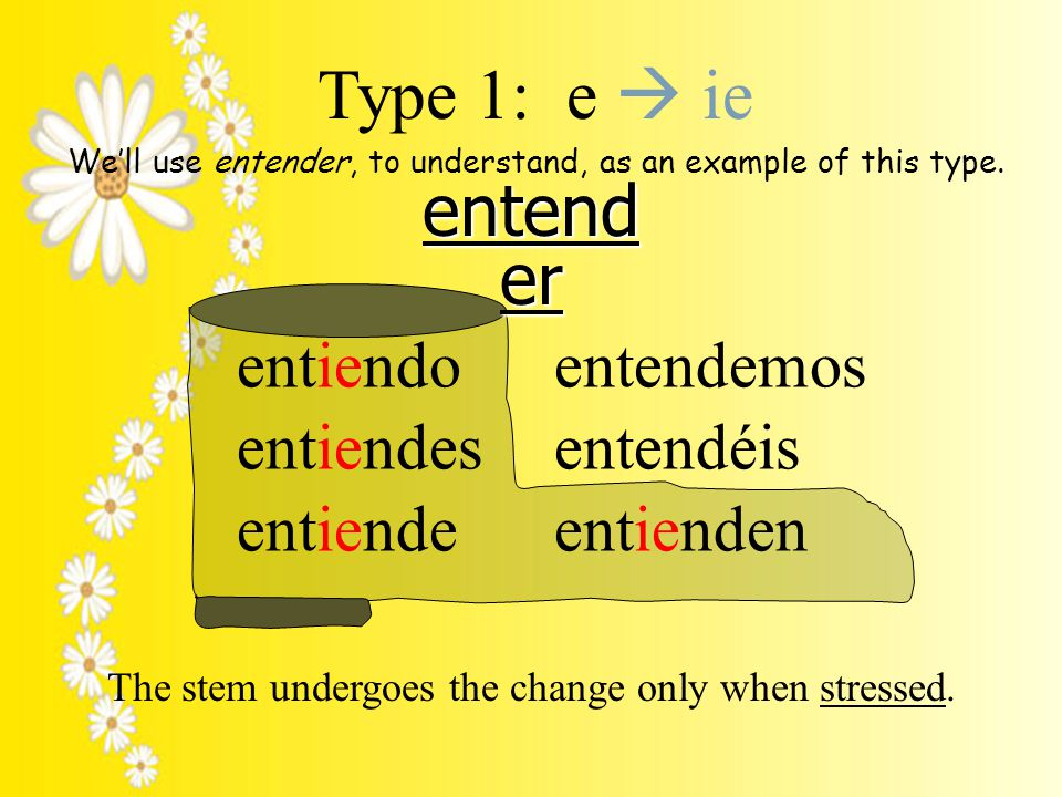 entend er entiendo entiendes entiende entendemos entendéis entienden Type 1: e  ie We'll use entender, to understand, as an example of this type.