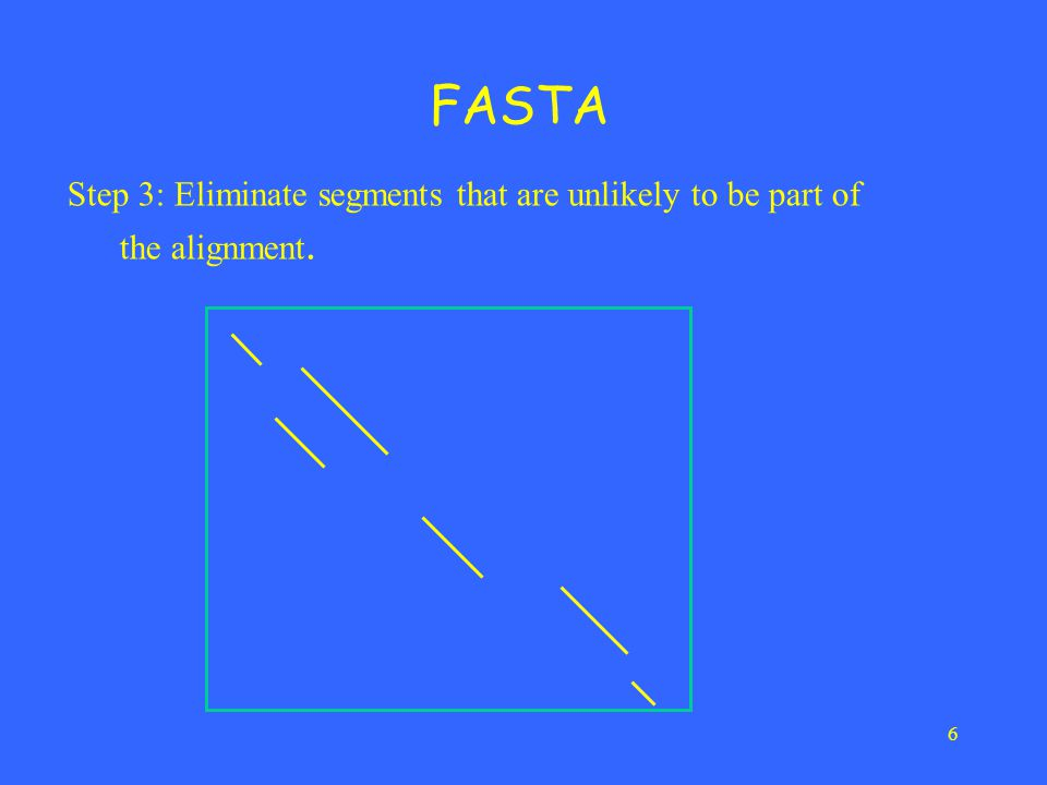 6 FASTA Step 3: Eliminate segments that are unlikely to be part of the alignment.
