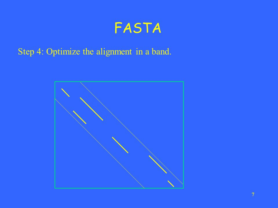 8 BLAST Basic Local Alignment Search Tool (by Altschul, Gish, Miller, Myers and Lipman) The central idea of the BLAST algorithm is that a statistically significant alignment is likely to contain a high-scoring pair of aligned words.