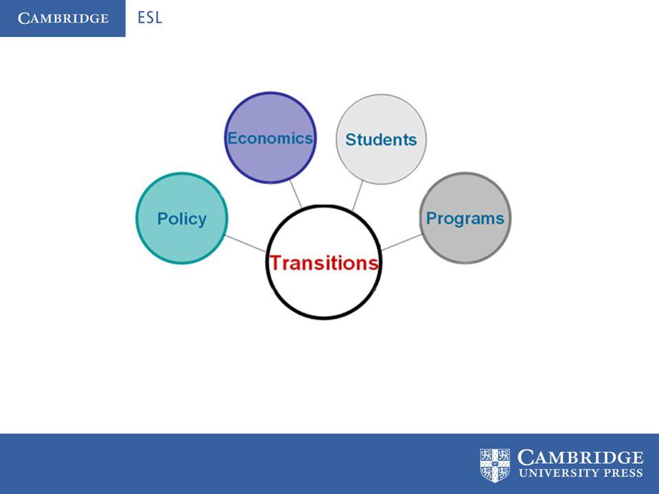 Ventures Transitions P. 21, Ex. B Text Organization