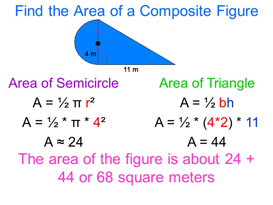 Find the Area of a Composite Figure Area of Semicircle A = ½ π r² A = ½ * π * 4² A ≈ 24 4 m 11 m Area of Triangle A = ½ bh A = ½ * (4*2) * 11 A = 44 The area of the figure is about 24 + 44 or 68 square meters